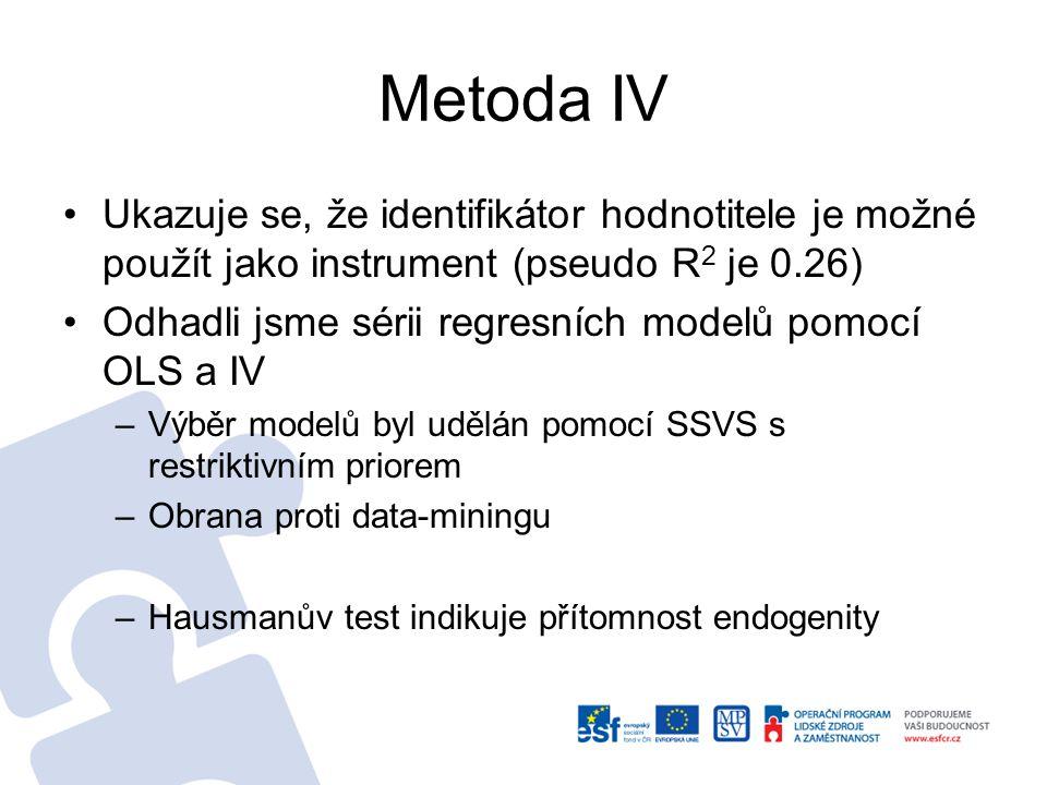 Metoda IV Ukazuje se, že identifikátor hodnotitele je možné použít jako instrument (pseudo R 2 je 0.26) Odhadli jsme sérii regresních modelů pomocí OLS a IV –Výběr modelů byl udělán pomocí SSVS s restriktivním priorem –Obrana proti data-miningu –Hausmanův test indikuje přítomnost endogenity