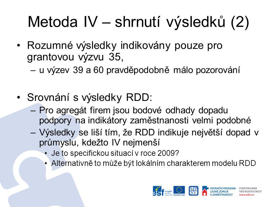 Metoda IV – shrnutí výsledků (2) Rozumné výsledky indikovány pouze pro grantovou výzvu 35, –u výzev 39 a 60 pravděpodobně málo pozorování Srovnání s výsledky RDD: –Pro agregát firem jsou bodové odhady dopadu podpory na indikátory zaměstnanosti velmi podobné –Výsledky se liší tím, že RDD indikuje největší dopad v průmyslu, kdežto IV nejmenší Je to specifickou situací v roce 2009.