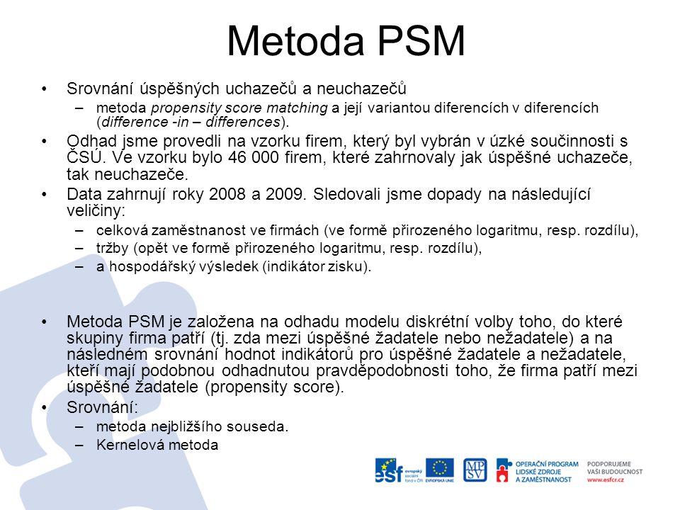 Metoda PSM Srovnání úspěšných uchazečů a neuchazečů –metoda propensity score matching a její variantou diferencích v diferencích (difference -in – differences).