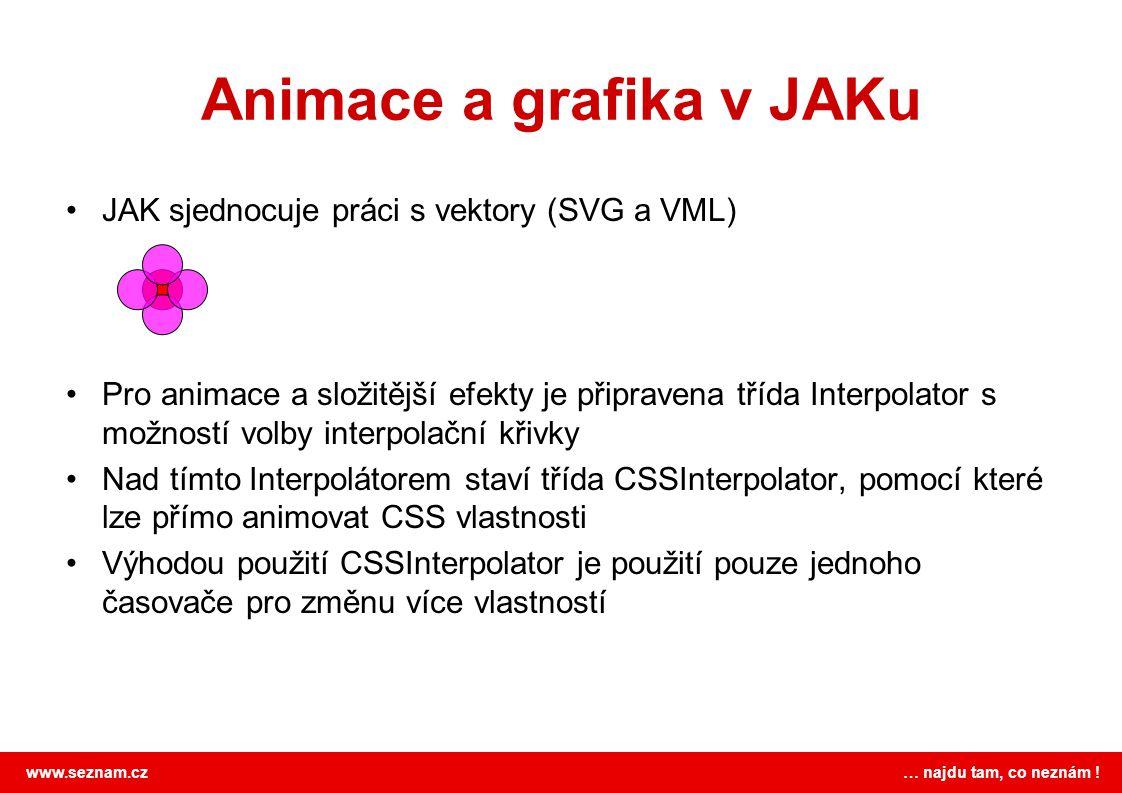 www.seznam.cz … najdu tam, co neznám ! Animace a grafika v JAKu JAK sjednocuje práci s vektory (SVG a VML) Pro animace a složitější efekty je připrave