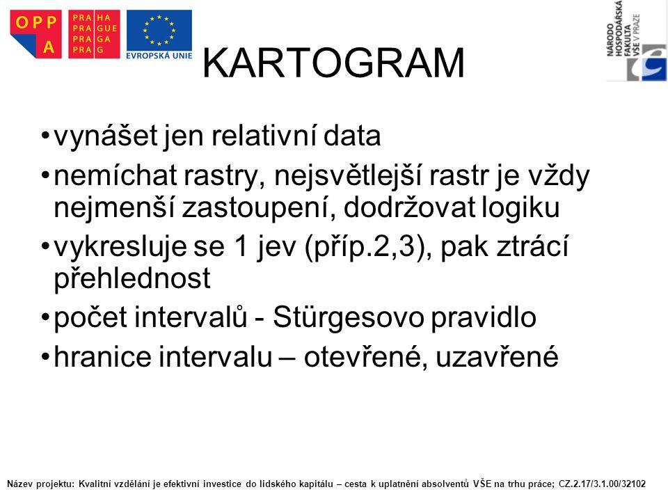 KARTOGRAM vynášet jen relativní data nemíchat rastry, nejsvětlejší rastr je vždy nejmenší zastoupení, dodržovat logiku vykresluje se 1 jev (příp.2,3), pak ztrácí přehlednost počet intervalů - Stürgesovo pravidlo hranice intervalu – otevřené, uzavřené Název projektu: Kvalitní vzdělání je efektivní investice do lidského kapitálu – cesta k uplatnění absolventů VŠE na trhu práce; CZ.2.17/3.1.00/32102