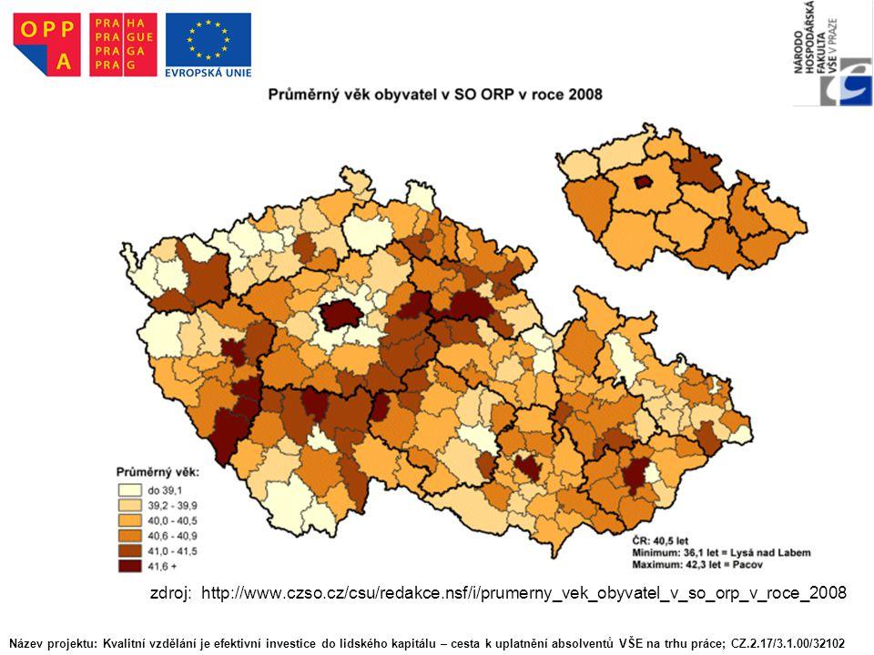 zdroj: http://www.czso.cz/csu/redakce.nsf/i/prumerny_vek_obyvatel_v_so_orp_v_roce_2008 Název projektu: Kvalitní vzdělání je efektivní investice do lid