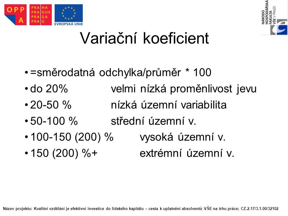 Variační koeficient =směrodatná odchylka/průměr * 100 do 20% velmi nízká proměnlivost jevu 20-50 % nízká územní variabilita 50-100 %střední územní v.