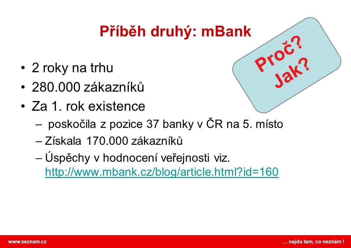 www.seznam.cz … najdu tam, co neznám . Příběh druhý: mBank 2 roky na trhu 280.000 zákazníků Za 1.