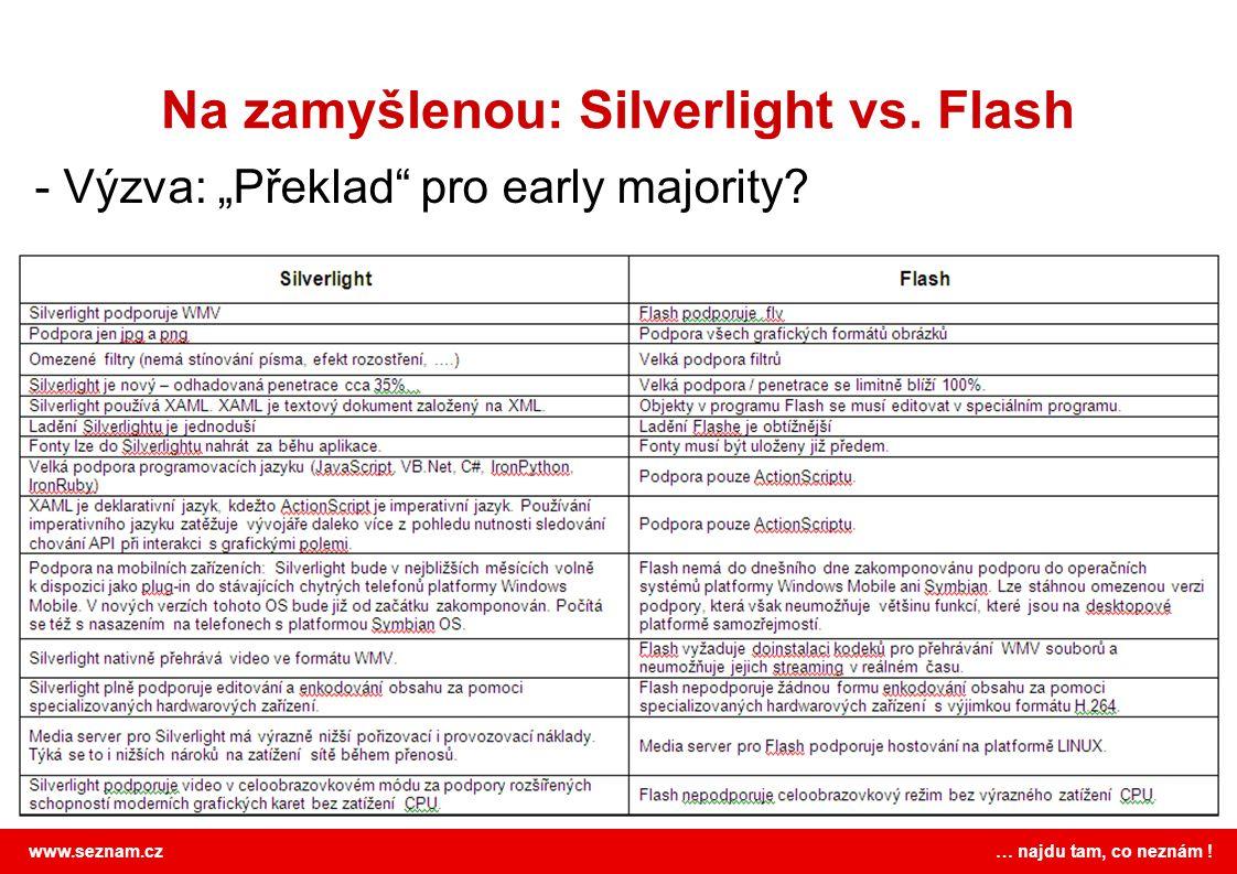 www.seznam.cz … najdu tam, co neznám . Na zamyšlenou: Silverlight vs.
