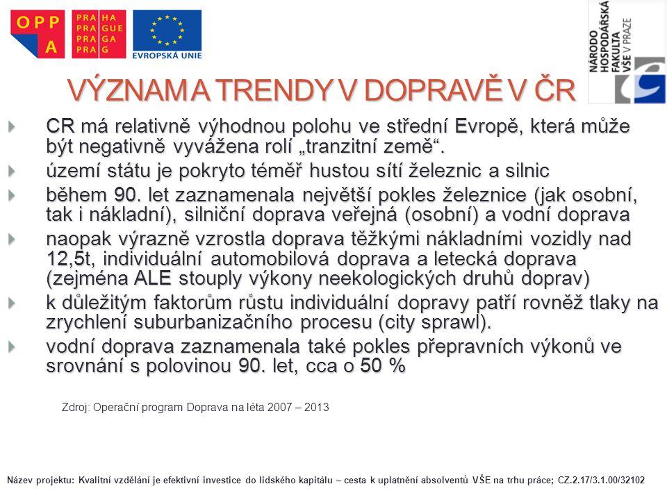 """VÝZNAM A TRENDY V DOPRAVĚ V ČR  CR má relativně výhodnou polohu ve střední Evropě, která může být negativně vyvážena rolí """"tranzitní země"""".  území s"""