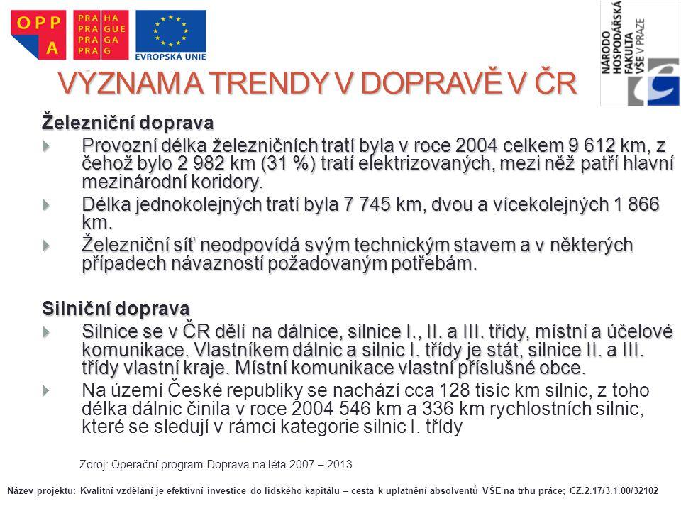 VÝZNAM A TRENDY V DOPRAVĚ V ČR Železniční doprava  Provozní délka železničních tratí byla v roce 2004 celkem 9 612 km, z čehož bylo 2 982 km (31 %) t