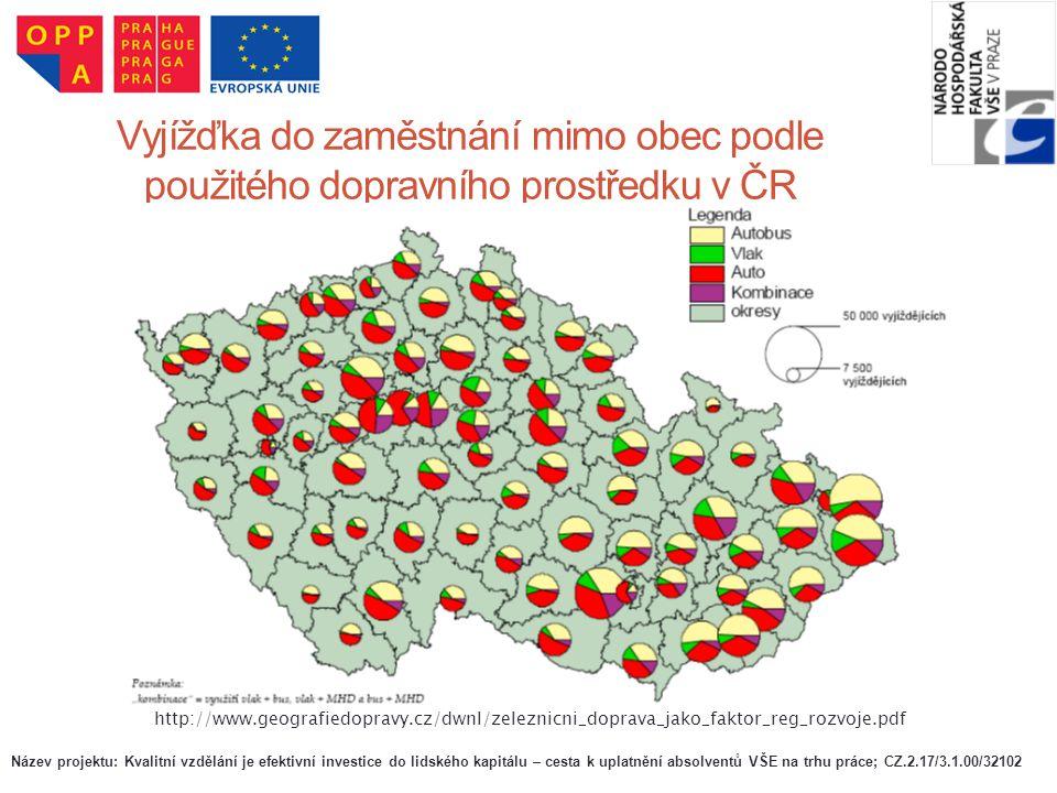 Vyjížďka do zaměstnání mimo obec podle použitého dopravního prostředku v ČR http://www.geografiedopravy.cz/dwnl/zeleznicni_doprava_jako_faktor_reg_roz