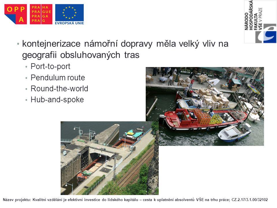 kontejnerizace námořní dopravy měla velký vliv na geografii obsluhovaných tras Port-to-port Pendulum route Round-the-world Hub-and-spoke Název projekt