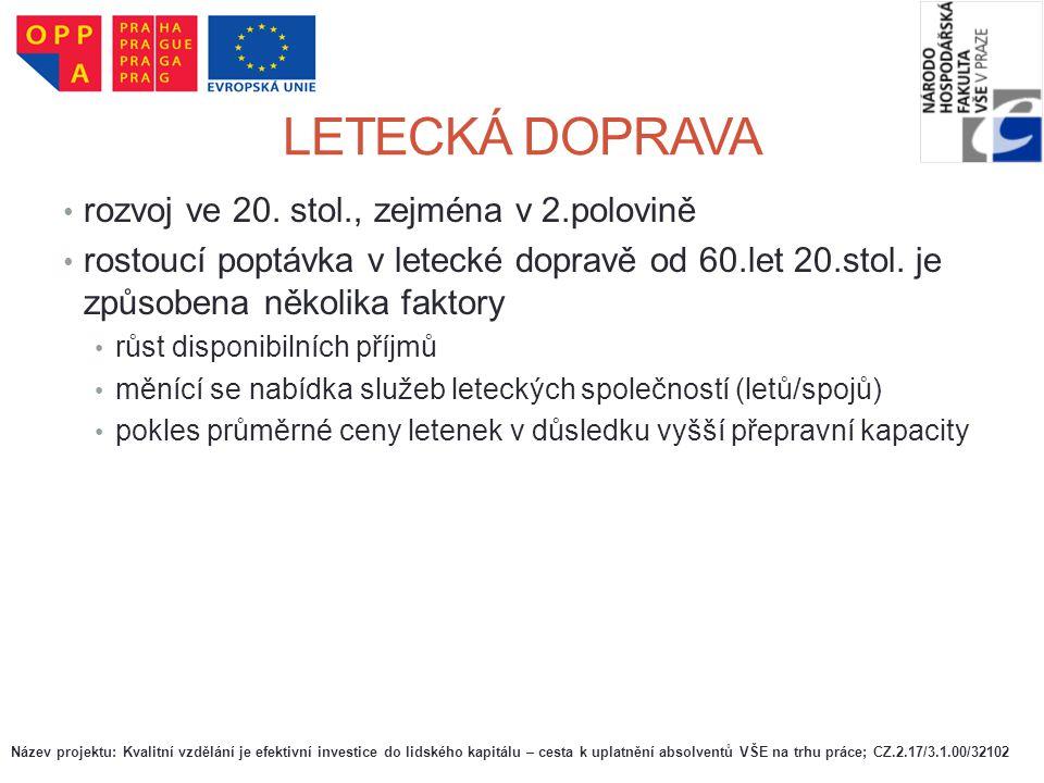 Silniční síť v ČR Ročenka dopravy 2008 Název projektu: Kvalitní vzdělání je efektivní investice do lidského kapitálu – cesta k uplatnění absolventů VŠE na trhu práce; CZ.2.17/3.1.00/32102