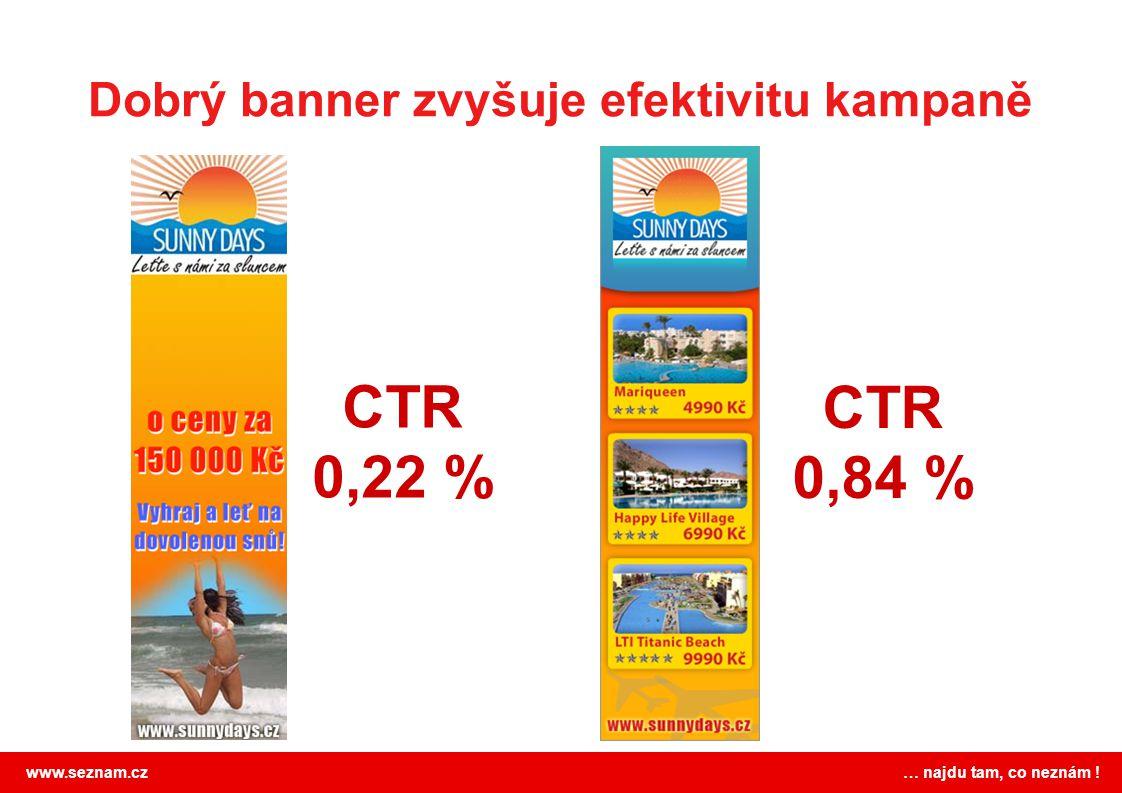 www.seznam.cz … najdu tam, co neznám ! CTR 0,22 % CTR 0,84 % Dobrý banner zvyšuje efektivitu kampaně