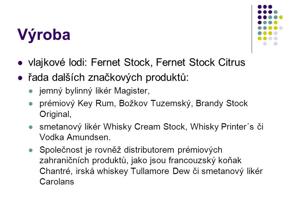 Výroba vlajkové lodi: Fernet Stock, Fernet Stock Citrus řada dalších značkových produktů: jemný bylinný likér Magister, prémiový Key Rum, Božkov Tuzem