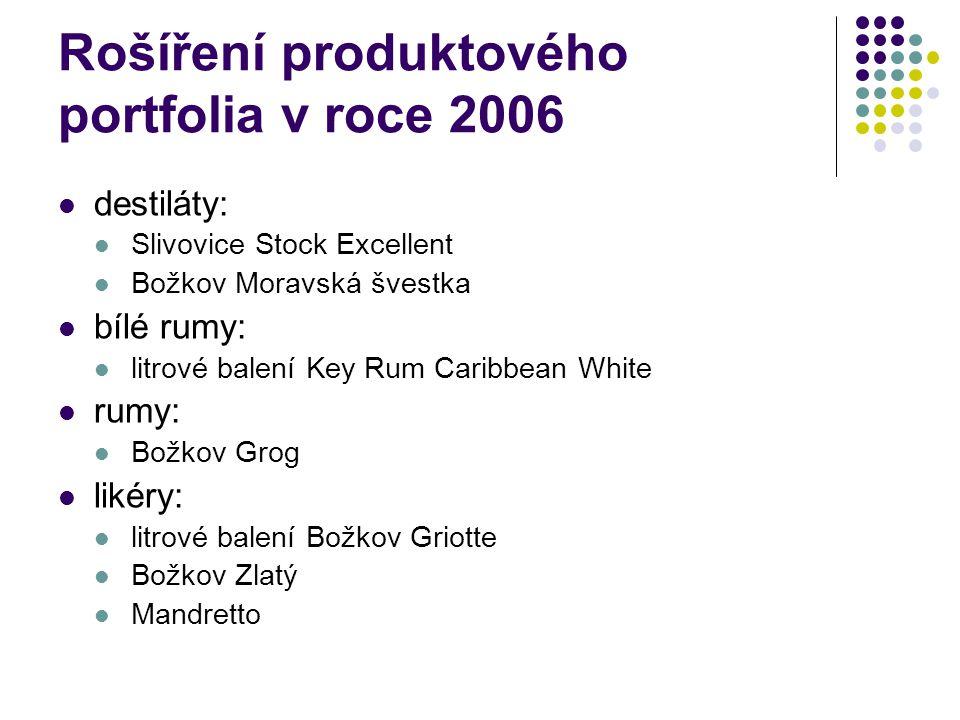 Rošíření produktového portfolia v roce 2006 destiláty: Slivovice Stock Excellent Božkov Moravská švestka bílé rumy: litrové balení Key Rum Caribbean W