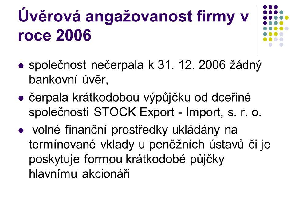 Úvěrová angažovanost firmy v roce 2006 společnost nečerpala k 31. 12. 2006 žádný bankovní úvěr, čerpala krátkodobou výpůjčku od dceřiné společnosti ST