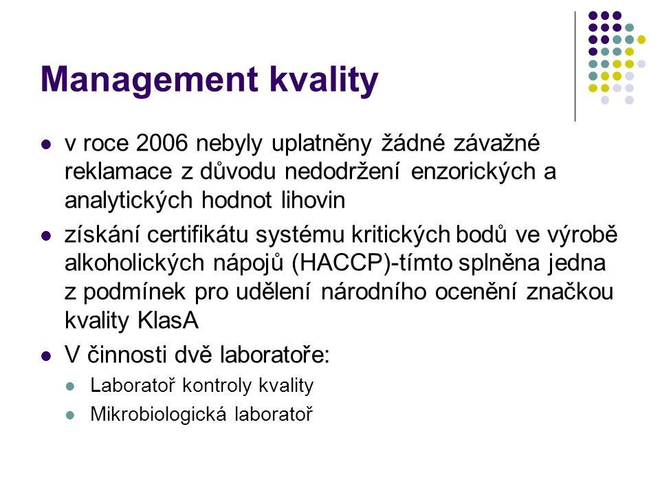 Management kvality v roce 2006 nebyly uplatněny žádné závažné reklamace z důvodu nedodržení enzorických a analytických hodnot lihovin získání certifik