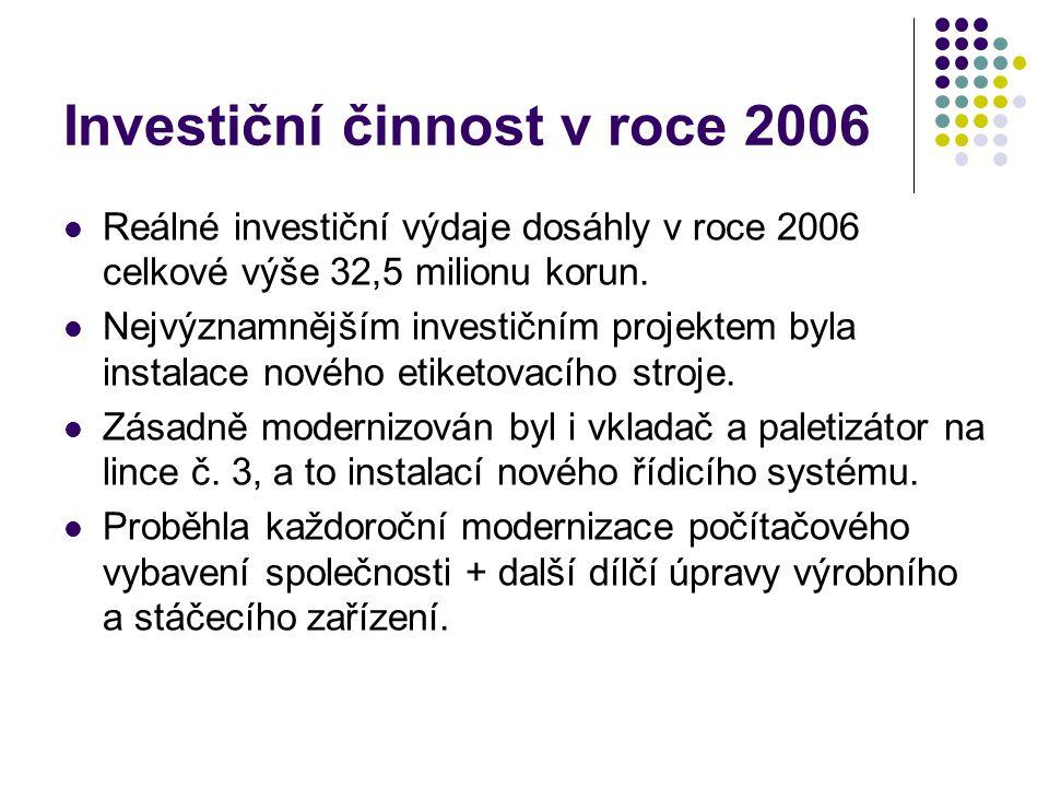 Investiční činnost v roce 2006 Reálné investiční výdaje dosáhly v roce 2006 celkové výše 32,5 milionu korun. Nejvýznamnějším investičním projektem byl