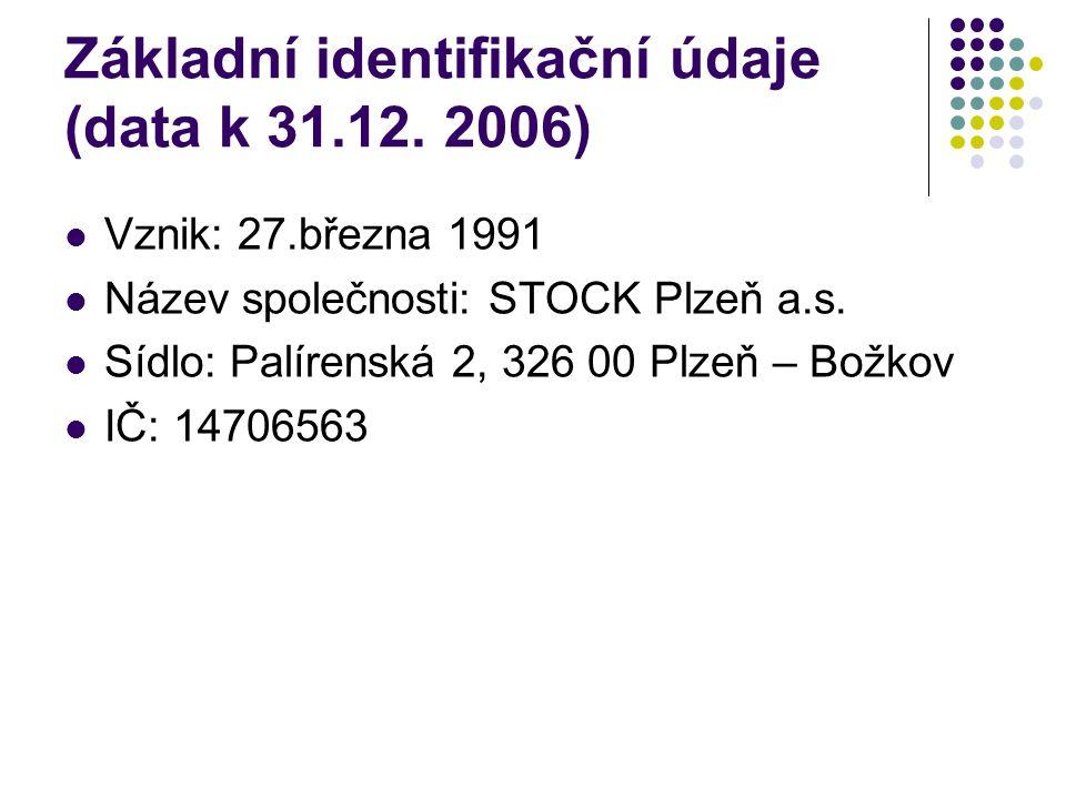 Základní identifikační údaje (data k 31.12. 2006) Vznik: 27.března 1991 Název společnosti: STOCK Plzeň a.s. Sídlo: Palírenská 2, 326 00 Plzeň – Božkov