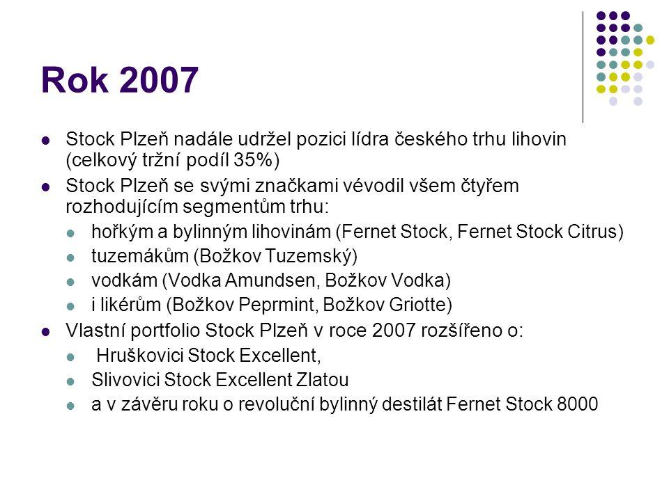 Rok 2007 Stock Plzeň nadále udržel pozici lídra českého trhu lihovin (celkový tržní podíl 35%) Stock Plzeň se svými značkami vévodil všem čtyřem rozho