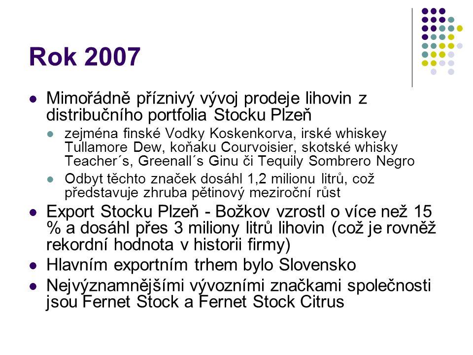 Rok 2007 Mimořádně příznivý vývoj prodeje lihovin z distribučního portfolia Stocku Plzeň zejména finské Vodky Koskenkorva, irské whiskey Tullamore Dew