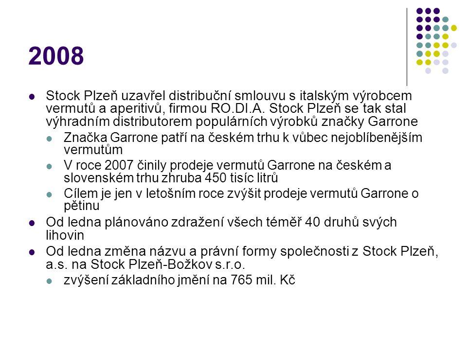 2008 Stock Plzeň uzavřel distribuční smlouvu s italským výrobcem vermutů a aperitivů, firmou RO.DI.A. Stock Plzeň se tak stal výhradním distributorem