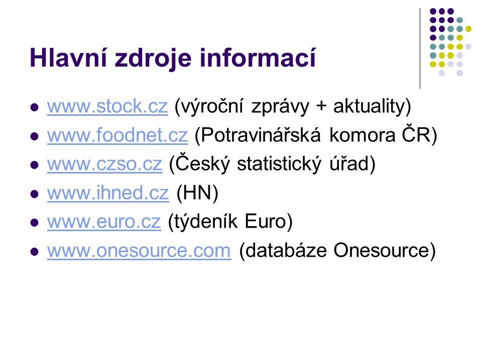 Hlavní zdroje informací www.stock.cz (výroční zprávy + aktuality) www.stock.cz www.foodnet.cz (Potravinářská komora ČR) www.foodnet.cz www.czso.cz (Če