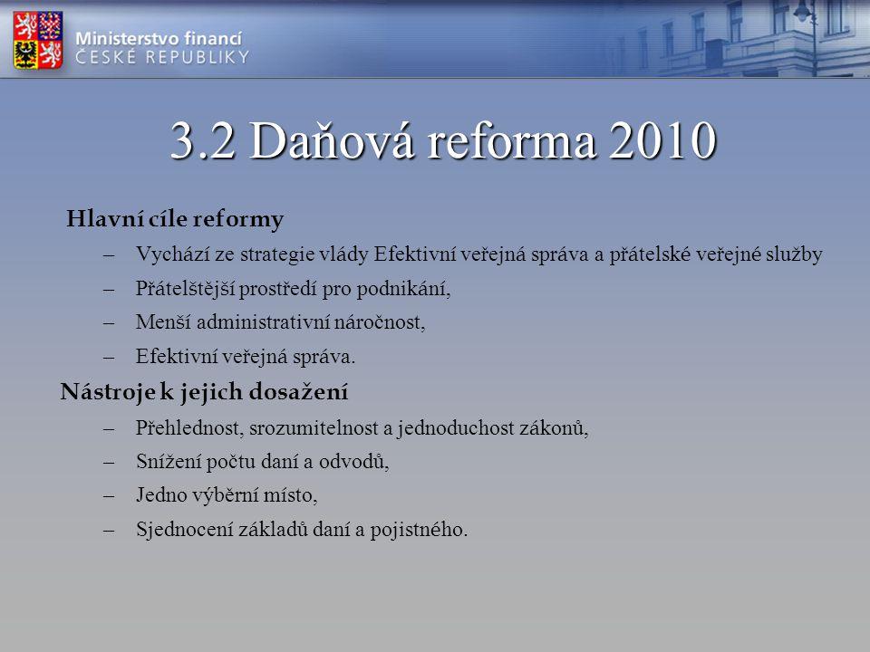 3.2 Daňová reforma 2010 Hlavní cíle reformy –Vych á z í ze strategie vl á dy Efektivn í veřejn á spr á va a př á telsk é veřejn é služby –Př á tel š t