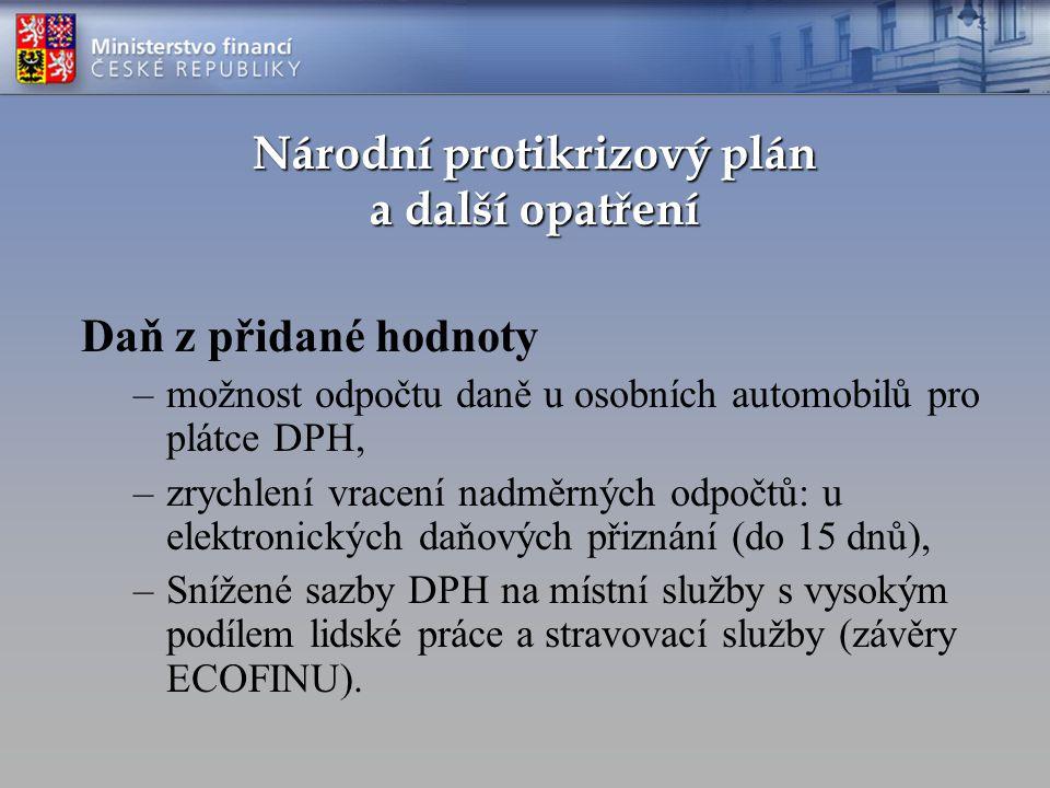 Národní protikrizový plán a další opatření Daň z přidané hodnoty –možnost odpočtu daně u osobních automobilů pro plátce DPH, –zrychlení vracení nadměr