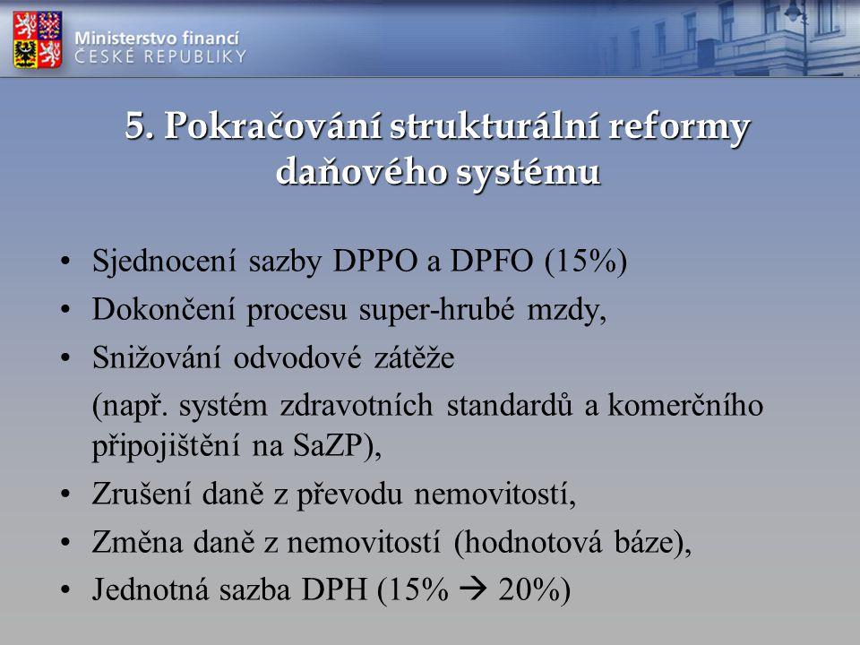 5. Pokračování strukturální reformy daňového systému Sjednocení sazby DPPO a DPFO (15%) Dokončení procesu super-hrubé mzdy, Snižování odvodové zátěže