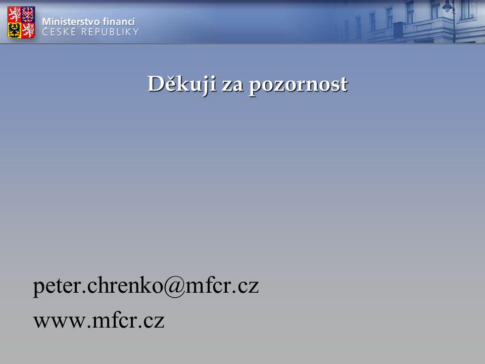Děkuji za pozornost peter.chrenko@mfcr.cz www.mfcr.cz