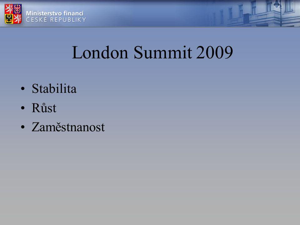 London Summit 2009 Stabilita Růst Zaměstnanost