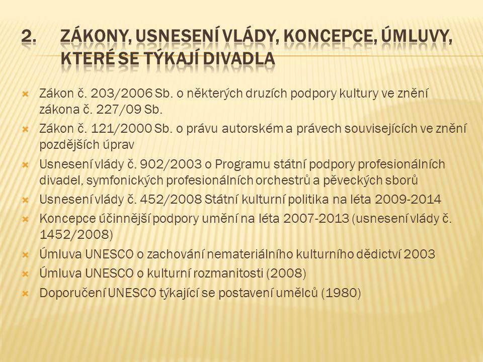 a) divadla jako příspěvkové organizace státu (MK) a krajů ČR  MK zřizuje pouze Národní divadlo s roční dotací 460 miliónů Kč a Státní operu Praha s dotací 140 miliónů, do roku 2010 zřizovalo rovněž Laternu magiku (nyní součástí ND), tato divadla se o státní dotace ucházet nemohou, zdroji příjmů jsou tržby za vlastní výkony, které se pohybují ve výši 36-41 % z celkových nákladů (to je podle uznávaných zahraničních zdrojů slušná soběstačnost) a soukromé zdroje.