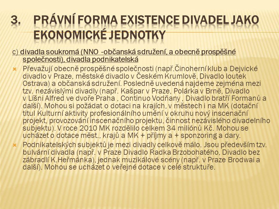 a) Ministerstvo kultury ČR  V roce 2010 bylo v oblasti kulturních aktivit přihlášeno do veřejného konkurzu 173 přihlášených projektů v 8 tematických okruzích.
