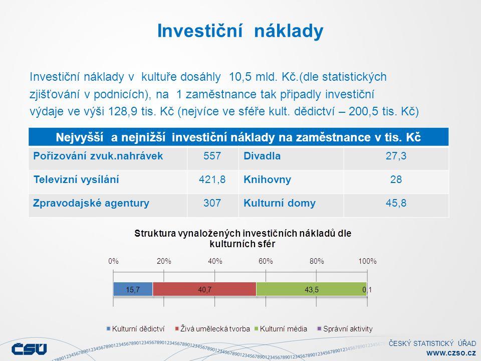 ČESKÝ STATISTICKÝ ÚŘAD www.czso.cz Investiční náklady Investiční náklady v kultuře dosáhly 10,5 mld. Kč.(dle statistických zjišťování v podnicích), na