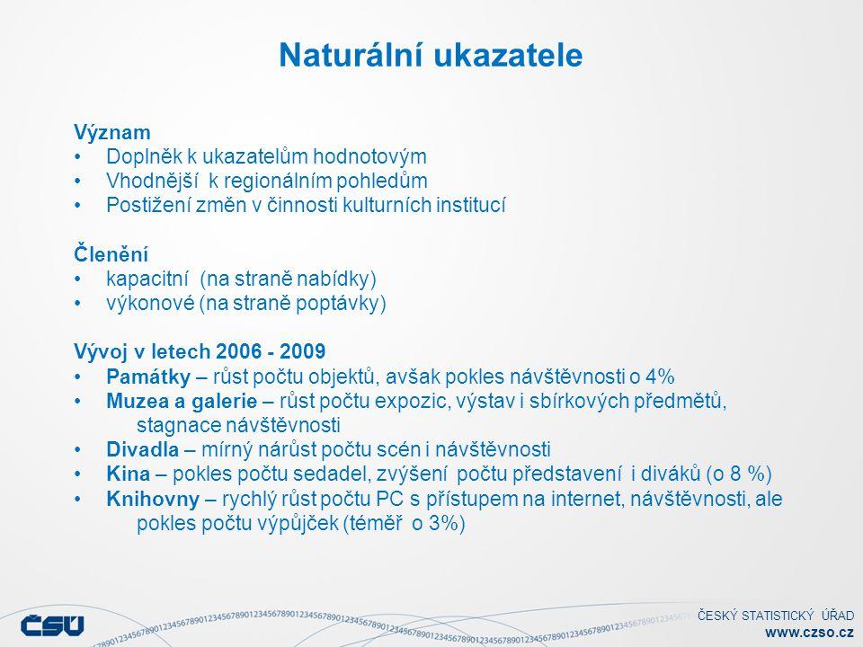 ČESKÝ STATISTICKÝ ÚŘAD www.czso.cz Naturální ukazatele Význam Doplněk k ukazatelům hodnotovým Vhodnější k regionálním pohledům Postižení změn v činnos