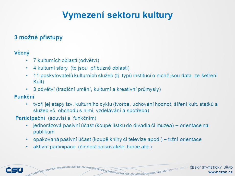 ČESKÝ STATISTICKÝ ÚŘAD www.czso.cz Vymezení sektoru kultury 3 možné přístupy Věcný 7 kulturních oblastí (odvětví) 4 kulturní sféry (to jsou příbuzné o