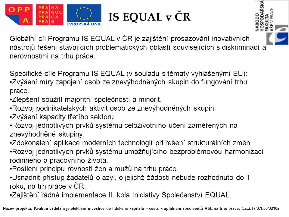 Název projektu: Kvalitní vzdělání je efektivní investice do lidského kapitálu – cesta k uplatnění absolventů VŠE na trhu práce; CZ.2.17/3.1.00/32102 I