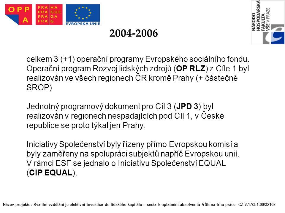 2004-2006 celkem 3 (+1) operační programy Evropského sociálního fondu. Operační program Rozvoj lidských zdrojů (OP RLZ) z Cíle 1 byl realizován ve vše