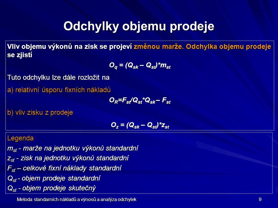 Metoda standarních nákladů a výnosů a analýza odchylek 10 Odchylky ze změny struktury prodeje  při nehomogenní produkci lze odchylku objemu prodeje (změnu marže v důsledku změny objemu prodeje) rozložit na  odchylku ze změny objemu výkonů způsobenou zvýšením či snížením objemu prodeje O q = (Q sk – Q st ) * (M st /Q st )  odchylku ze změny struktury způsobenou změnou sortimentu prodávaných výkonů O str = Q sk * (M st /Q st – ΣQ sk,i * m st,i / Q sk )  alternativně lze odchylku vyjádřit přes příspěvek k tržbám O str = (M sk /CT sk – M st /CT st ) * CT sk O q = (CT sk – CT st ) * M st /CT st kde CT jsou celkové tržby