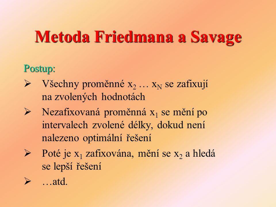 Metoda Friedmana a Savage Postup:  Všechny proměnné x 2 … x N se zafixují na zvolených hodnotách  Nezafixovaná proměnná x 1 se mění po intervalech zvolené délky, dokud není nalezeno optimální řešení  Poté je x 1 zafixována, mění se x 2 a hledá se lepší řešení  …atd.