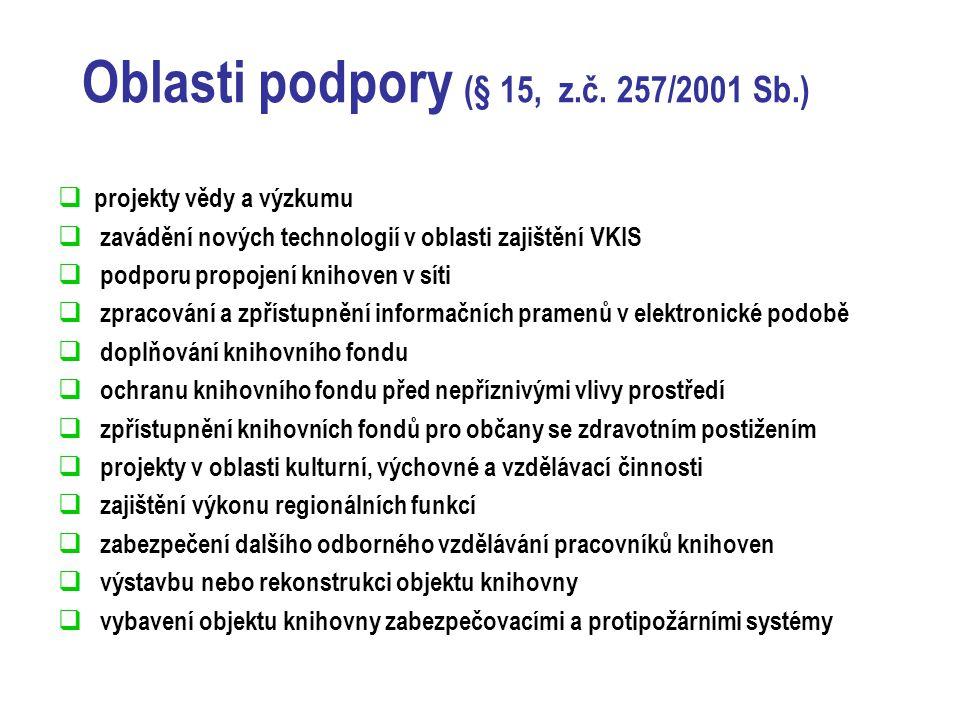 Oblasti podpory (§ 15, z.č. 257/2001 Sb.)  projekty vědy a výzkumu  zavádění nových technologií v oblasti zajištění VKIS  podporu propojení knihove