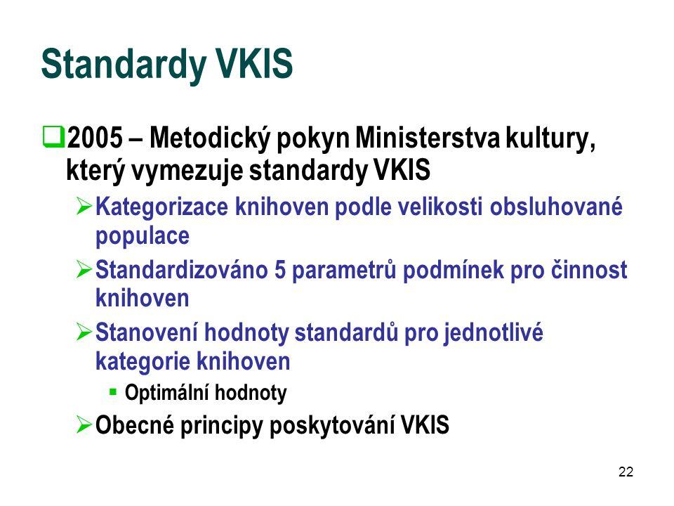 Standardy VKIS  2005 – Metodický pokyn Ministerstva kultury, který vymezuje standardy VKIS  Kategorizace knihoven podle velikosti obsluhované populace  Standardizováno 5 parametrů podmínek pro činnost knihoven  Stanovení hodnoty standardů pro jednotlivé kategorie knihoven  Optimální hodnoty  Obecné principy poskytování VKIS 22