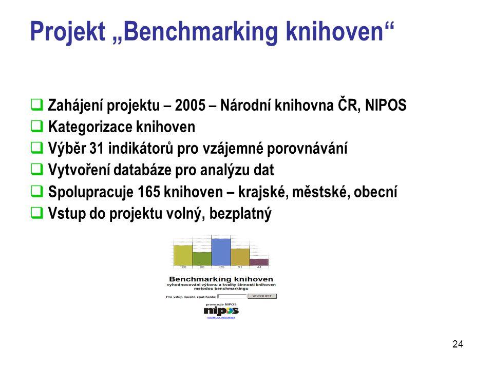 """Projekt """"Benchmarking knihoven  Zahájení projektu – 2005 – Národní knihovna ČR, NIPOS  Kategorizace knihoven  Výběr 31 indikátorů pro vzájemné porovnávání  Vytvoření databáze pro analýzu dat  Spolupracuje 165 knihoven – krajské, městské, obecní  Vstup do projektu volný, bezplatný 24"""