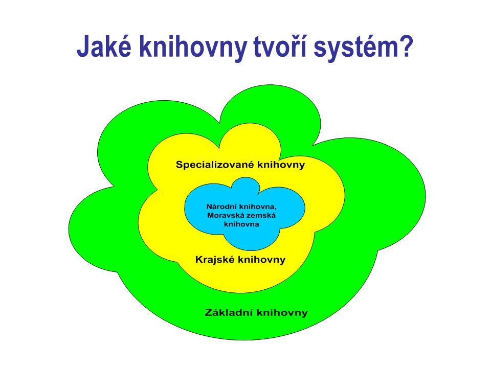 Základní systémové vazby 1.Každá knihovna musí poskytovat povinné VKIS 2.Každá knihovna musí trvale uchovávat historické fondy 3.Knihovny s povinným výtiskem musí uchovávat konzervační fond 4.Povinná spolupráce NK, KK a SK při zpracování národní bibliografie 5.Povinná spolupráce NK, KK a SK při zpracování souborného katalogu 6.Povinné poskytování meziknihovních výpůjčních služeb (MVS) 7.Vzdělávací, standardizační, metodické a poradenské služby na celostátní, krajské a oborové úrovni 8.Využívání společných autorských licencí