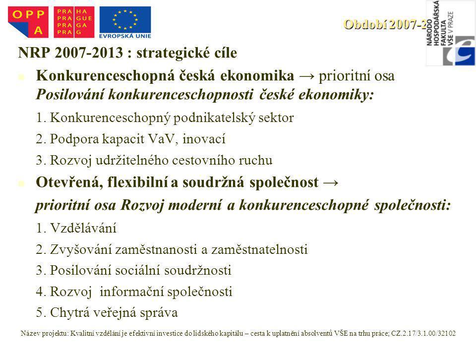 Období 2007-2013 NRP 2007-2013 : strategické cíle Konkurenceschopná česká ekonomika → prioritní osa Posilování konkurenceschopnosti české ekonomiky: 1