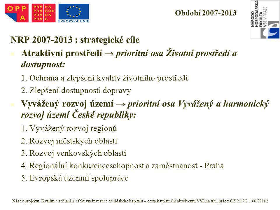 Období 2007-2013 NRP 2007-2013 : strategické cíle Atraktivní prostředí → prioritní osa Životní prostředí a dostupnost: 1. Ochrana a zlepšení kvality ž