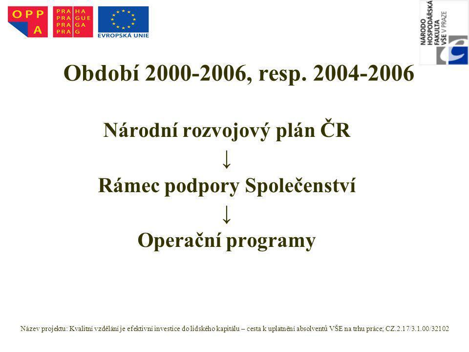 Operační programy pro období 2007-2013 Regionální: ROP NUTS II Severozápad ROP NUTS II Severovýchod ROP NUTS II Střední Čechy ROP NUTS II Jihozápad ROP NUTS II Jihovýchod ROP NUTS II Moravskoslezsko ROP NUTS II Střední Morava Tématické: Integrovaný operační program OP Podnikání a inovace OP Životní prostředí OP Doprava OP Vzdělávání pro konkurenceschopnost OP Výzkum a vývoj pro inovace OP Lidské zdroje a zaměstnanost OP Technická pomoc OP Praha: OP Praha Konkurenceschopnost OP Praha Adaptabilita Evropská územní spolupráce: OP Meziregionální spolupráce OP Nadnárodní spolupráce OP Přeshraniční spolupráce ČR - Bavorsko OP Přeshraniční spolupráce ČR - Polsko OP Přeshraniční spolupráce ČR - Rakousko OP Přeshraniční spolupráce ČR - Sasko OP Přeshraniční spolupráce ČR - Slovensko Název projektu: Kvalitní vzdělání je efektivní investice do lidského kapitálu – cesta k uplatnění absolventů VŠE na trhu práce; CZ.2.17/3.1.00/32102