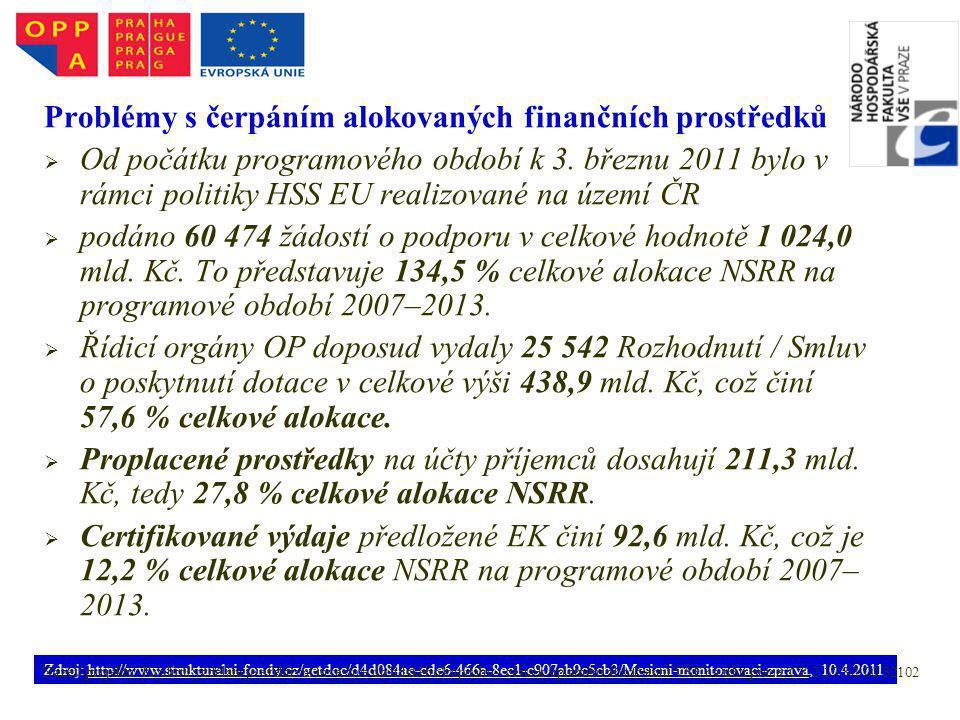 Problémy s čerpáním alokovaných finančních prostředků   Od počátku programového období k 3. březnu 2011 bylo v rámci politiky HSS EU realizované na