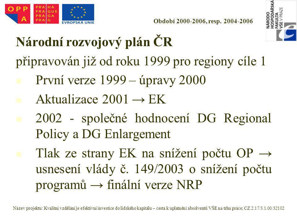 Období 2000-2006, resp. 2004-2006 Národní rozvojový plán ČR připravován již od roku 1999 pro regiony cíle 1 První verze 1999 – úpravy 2000 Aktualizace