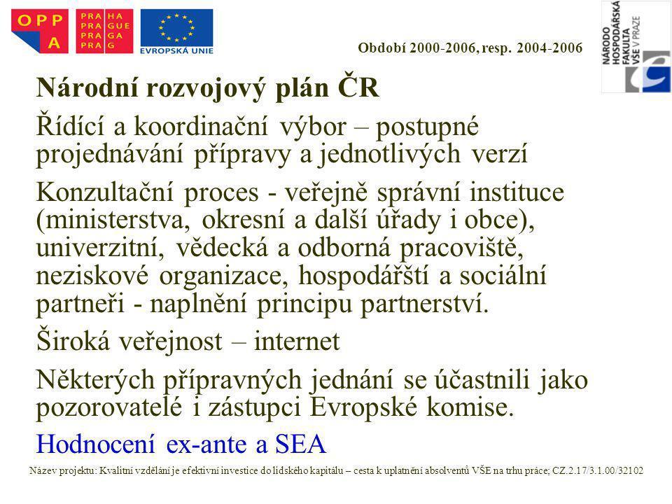 Zdroj: MMZ – únor 2011, http://www.strukturalni-fondy.cz/getdoc/e4b7fc9d-32cd-4e2c-91a5-a63876bec205/MMZ-unor-2011, 10.4.2011http://www.strukturalni-fondy.cz/getdoc/e4b7fc9d-32cd-4e2c-91a5-a63876bec205/MMZ-unor-2011 Zdroj: http://www.strukturalni-fondy.cz/getdoc/d4d084ae-cde6-466a-8ec1-c907ab9c5cb3/Mesicni-monitorovaci-zprava, 10.4.2011http://www.strukturalni-fondy.cz/getdoc/d4d084ae-cde6-466a-8ec1-c907ab9c5cb3/Mesicni-monitorovaci-zprava Proces výběru, realizace a finančního vypořádání projektu Název projektu: Kvalitní vzdělání je efektivní investice do lidského kapitálu – cesta k uplatnění absolventů VŠE na trhu práce; CZ.2.17/3.1.00/32102