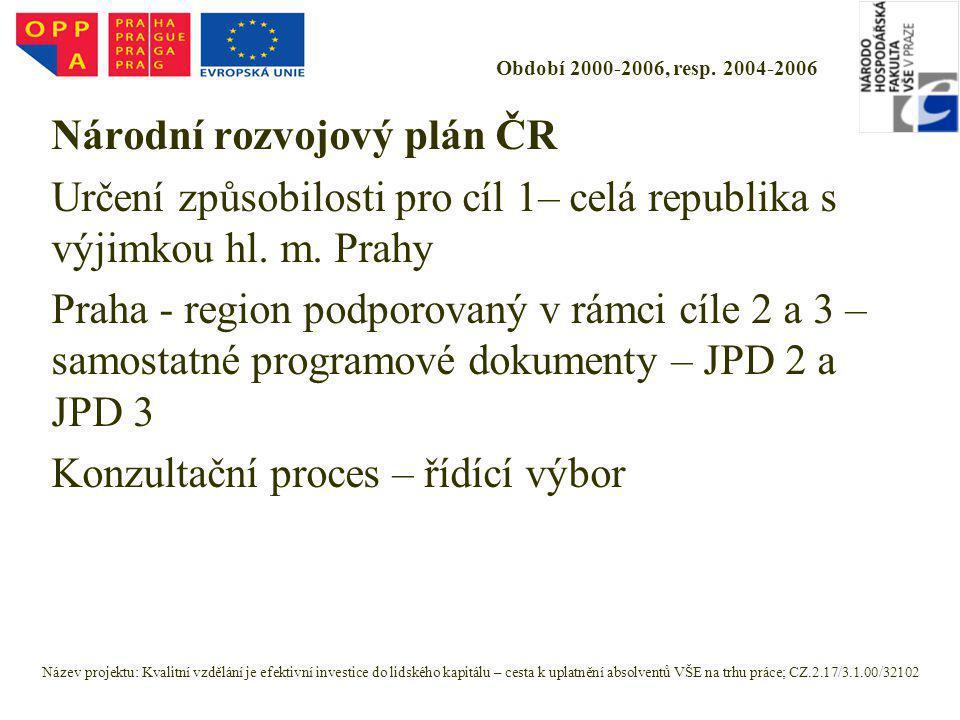 Zdroj: MMZ – únor 2011, http://www.strukturalni-fondy.cz/getdoc/e4b7fc9d-32cd-4e2c-91a5-a63876bec205/MMZ-unor-2011, 10.4.2011http://www.strukturalni-fondy.cz/getdoc/e4b7fc9d-32cd-4e2c-91a5-a63876bec205/MMZ-unor-2011 Zdroj: http://www.strukturalni-fondy.cz/getdoc/d4d084ae-cde6-466a-8ec1-c907ab9c5cb3/Mesicni-monitorovaci-zprava, 10.4.2011http://www.strukturalni-fondy.cz/getdoc/d4d084ae-cde6-466a-8ec1-c907ab9c5cb3/Mesicni-monitorovaci-zprava Název projektu: Kvalitní vzdělání je efektivní investice do lidského kapitálu – cesta k uplatnění absolventů VŠE na trhu práce; CZ.2.17/3.1.00/32102